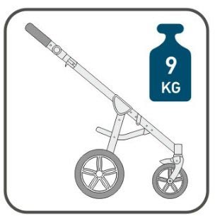 вес коляски